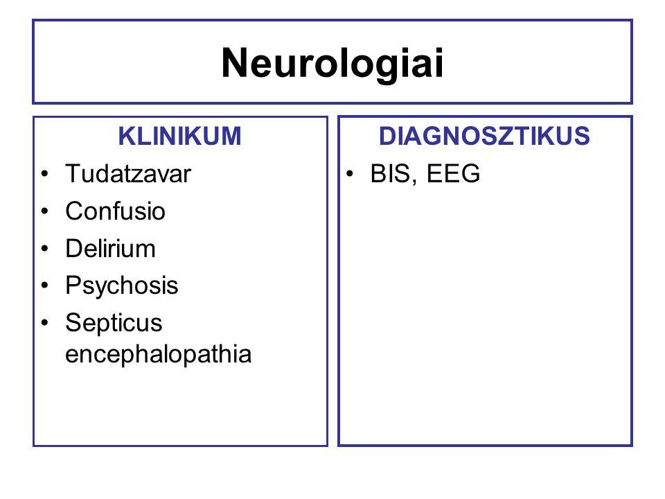 Neurologiai KLINIKUM Tudatzavar Confusio Delirium Psychosis Septicus encephalopathia DIAGNOSZTIKUS BIS, EEG