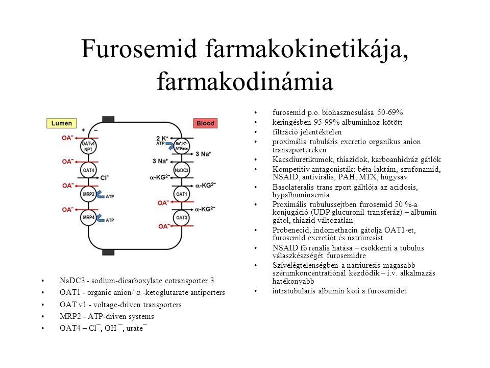 Furosemid farmakokinetikája, farmakodinámia NaDC3 - sodium-dicarboxylate cotransporter 3 OAT1 - organic anion/ α -ketoglutarate antiporters OAT v1 - v