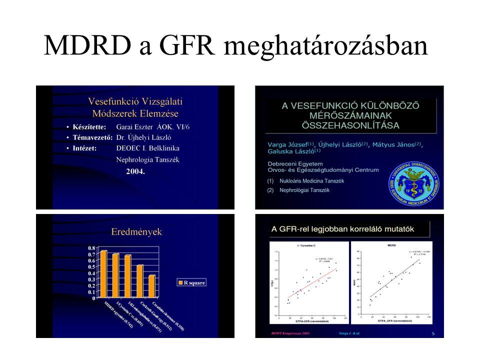 MDRD a GFR meghatározásban