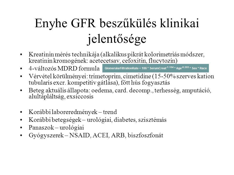 Enyhe GFR beszűkülés klinikai jelentősége Kreatinin mérés technikája (alkalikus pikrát kolorimetriás módszer, kreatinin kromogének: acetecetsav, cefox