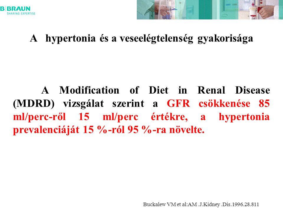 A Modification of Diet in Renal Disease (MDRD) vizsgálat szerint a GFR csökkenése 85 ml/perc-ről 15 ml/perc értékre, a hypertonia prevalenciáját 15 %-ról 95 %-ra növelte.