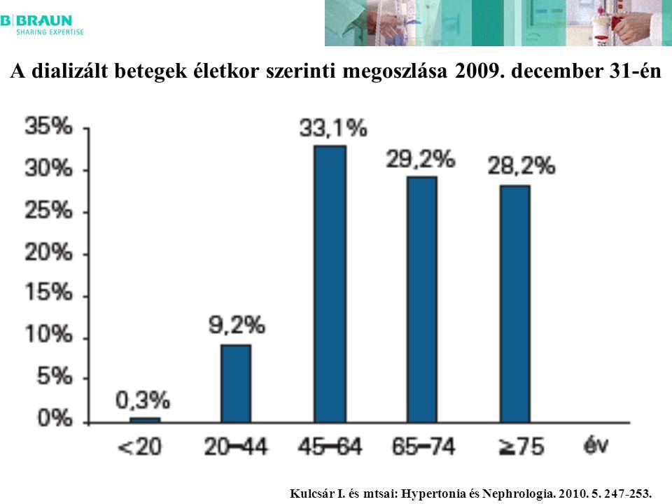 A dializált betegek életkor szerinti megoszlása 2009.