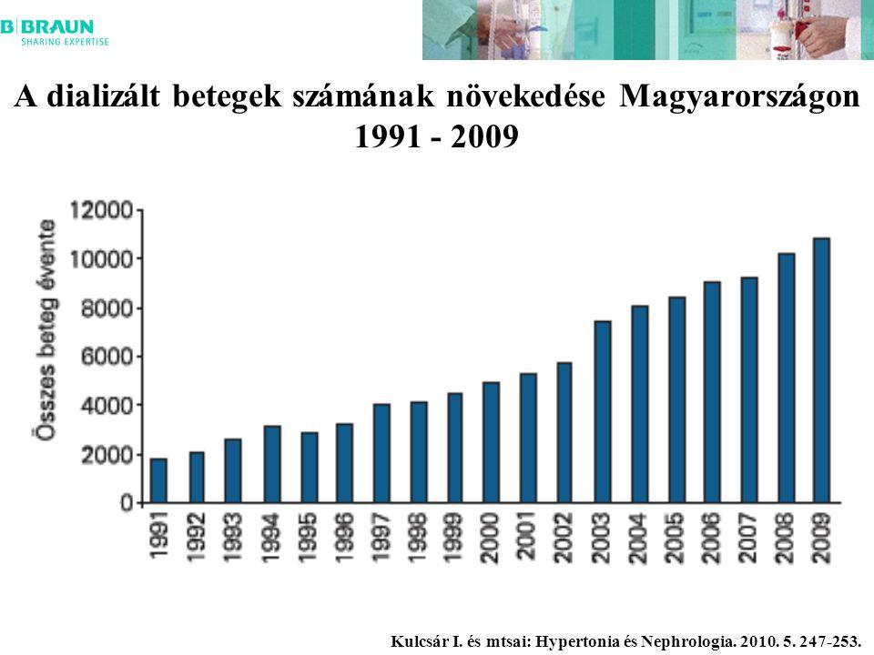 A dializált betegek számának növekedése Magyarországon 1991 - 2009 Kulcsár I.