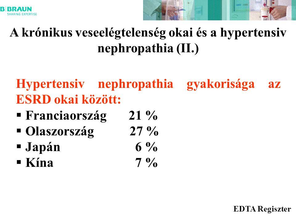 Hypertensiv nephropathia gyakorisága az ESRD okai között:  Franciaország 21 %  Olaszország 27 %  Japán 6 %  Kína 7 % A krónikus veseelégtelenség okai és a hypertensiv nephropathia (II.) EDTA Regiszter