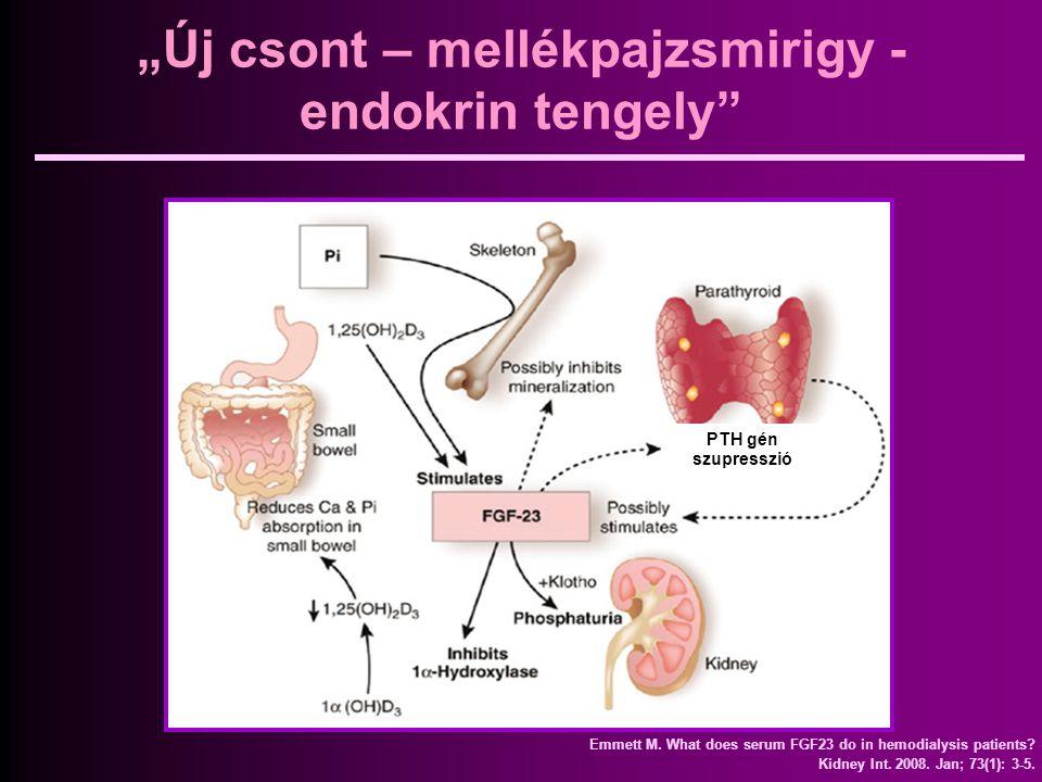 """""""Új csont – mellékpajzsmirigy - endokrin tengely"""" PTH gén szupresszió Emmett M. What does serum FGF23 do in hemodialysis patients? Kidney Int. 2008. J"""