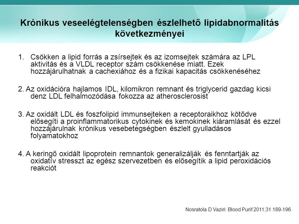Krónikus veseelégtelenségben észlelhető lipidabnormalitás következményei 1.Csökken a lipid forrás a zsírsejtek és az izomsejtek számára az LPL aktivitás és a VLDL receptor szám csökkenése miatt.