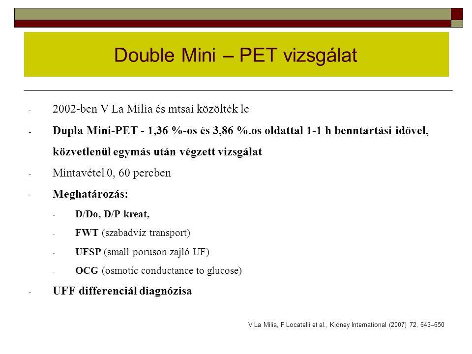 Double Mini – PET vizsgálat - 2002-ben V La Milia és mtsai közölték le - Dupla Mini-PET - 1,36 %-os és 3,86 %.os oldattal 1-1 h benntartási idővel, kö