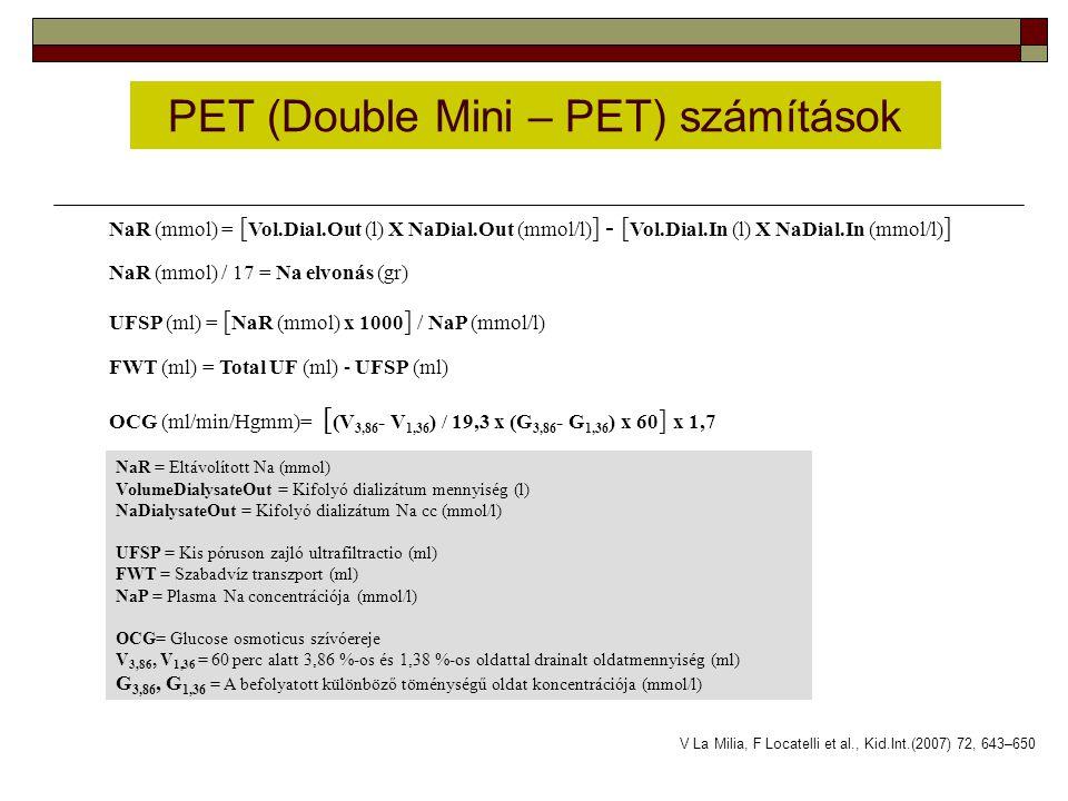 PET (Double Mini – PET) számítások V La Milia, F Locatelli et al., Kid.Int.(2007) 72, 643–650 NaR = Eltávolított Na (mmol) VolumeDialysateOut = Kifoly