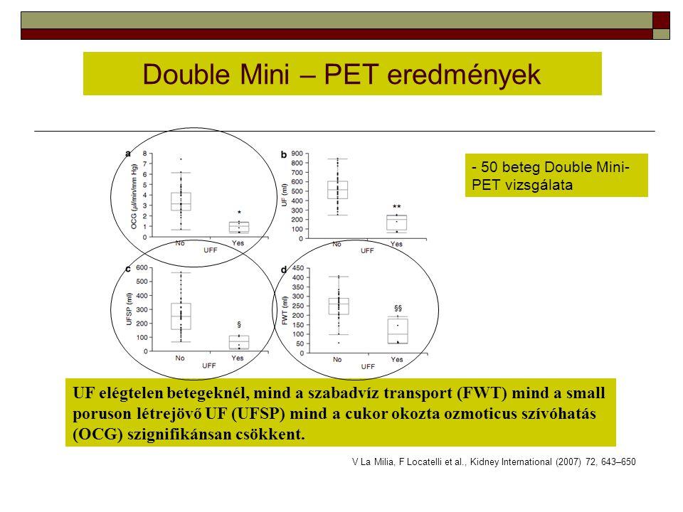 Double Mini – PET eredmények UF elégtelen betegeknél, mind a szabadvíz transport (FWT) mind a small poruson létrejövő UF (UFSP) mind a cukor okozta oz