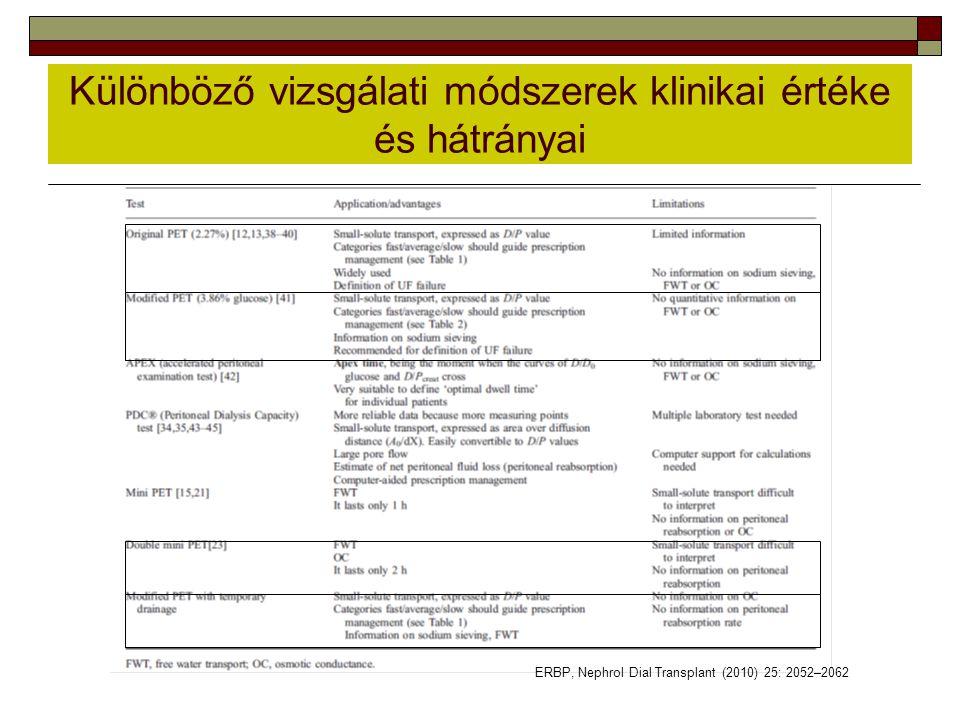 Különböző vizsgálati módszerek klinikai értéke és hátrányai ERBP, Nephrol Dial Transplant (2010) 25: 2052–2062