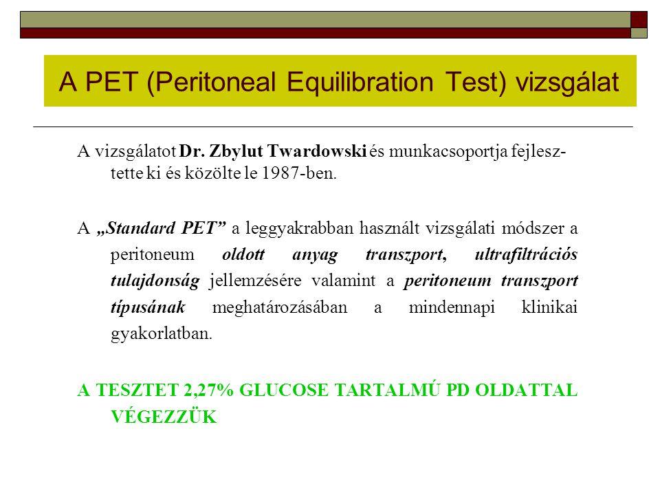 """A PET (Peritoneal Equilibration Test) vizsgálat A vizsgálatot Dr. Zbylut Twardowski és munkacsoportja fejlesz- tette ki és közölte le 1987-ben. A """"Sta"""