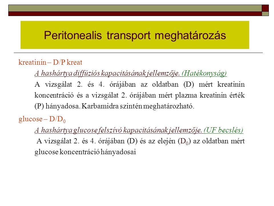 Peritonealis transport meghatározás kreatinin – D/P kreat A hashártya diffúziós kapacitásának jellemzője. (Hatékonyság) A vizsgálat 2. és 4. órájában