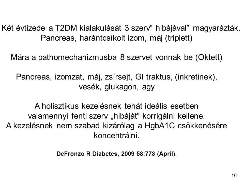 """16 Két évtizede a T2DM kialakulását 3 szerv"""" hibájával"""" magyarázták. Pancreas, harántcsíkolt izom, máj (triplett) Mára a pathomechanizmusba 8 szervet"""