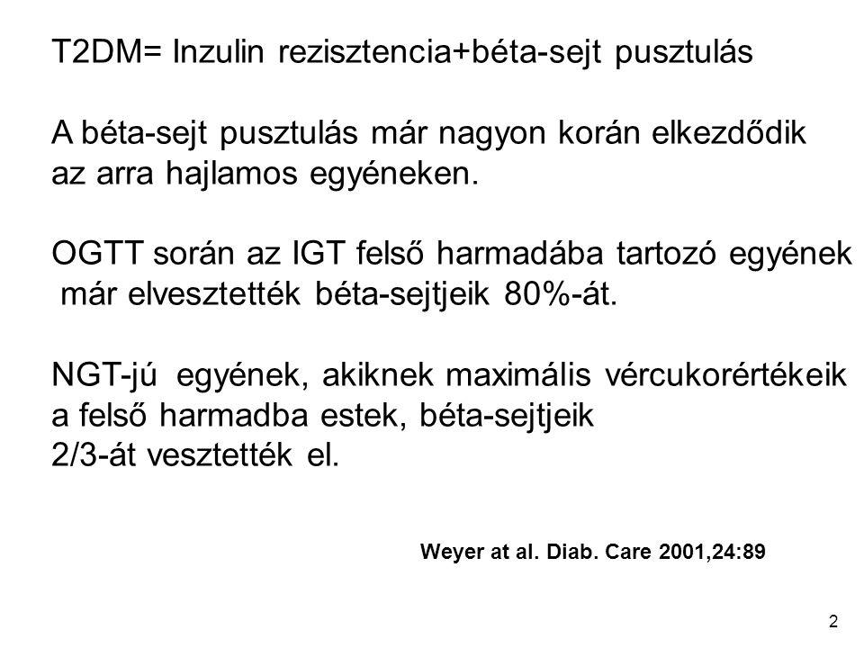 2 T2DM= Inzulin rezisztencia+béta-sejt pusztulás A béta-sejt pusztulás már nagyon korán elkezdődik az arra hajlamos egyéneken. OGTT során az IGT felső