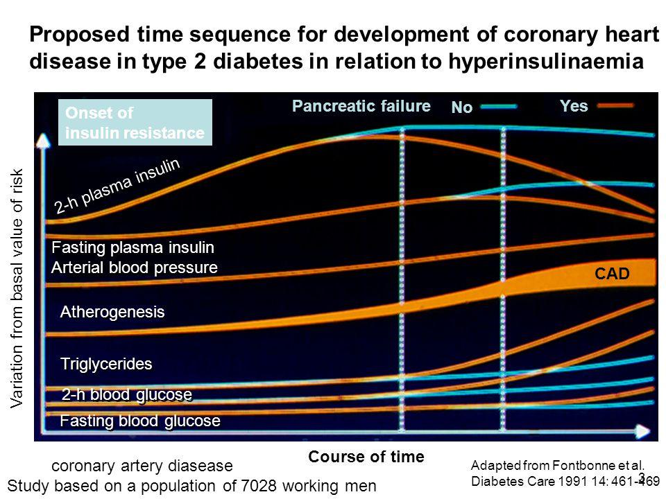 34 Az  -sejt és  -sejt diszfunkciót közvetlenül befolyásolja Az IR közvetett javítása  -sejt védelem (?) Testsúly semleges hatás Kevesebb hypoglycaemia Kedvező mellékhatás profil A DPP-4 gátlás előnyei