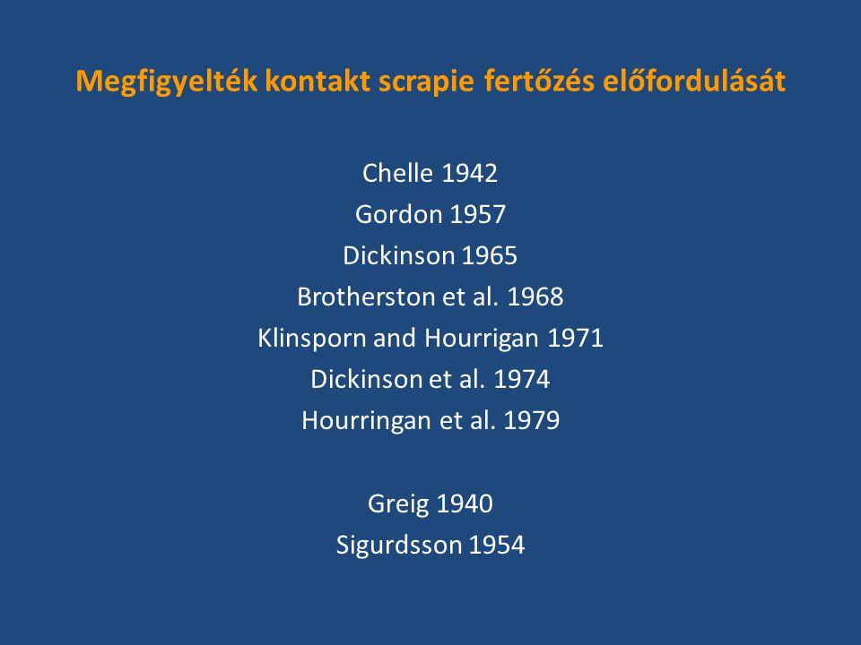 Megfigyelték kontakt scrapie fertőzés előfordulását Chelle 1942 Gordon 1957 Dickinson 1965 Brotherston et al.