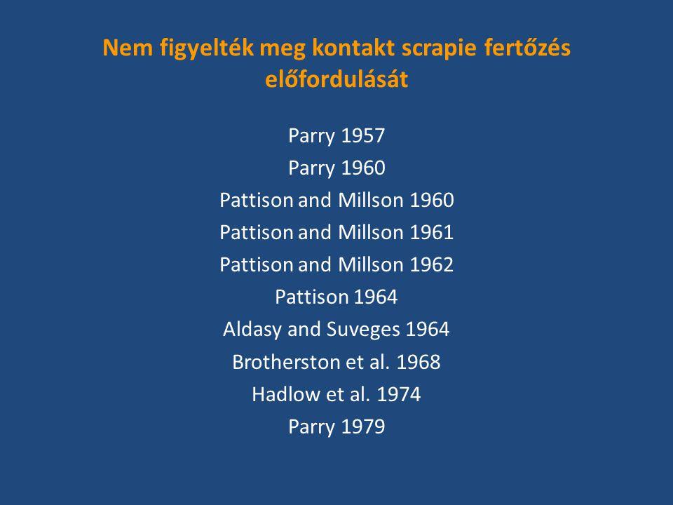 Nem figyelték meg kontakt scrapie fertőzés előfordulását Parry 1957 Parry 1960 Pattison and Millson 1960 Pattison and Millson 1961 Pattison and Millson 1962 Pattison 1964 Aldasy and Suveges 1964 Brotherston et al.