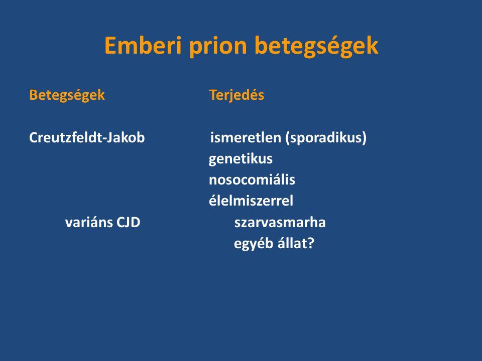 Emberi prion betegségek Betegségek Terjedés Creutzfeldt-Jakob ismeretlen (sporadikus) genetikus nosocomiális élelmiszerrel variáns CJD szarvasmarha egyéb állat?