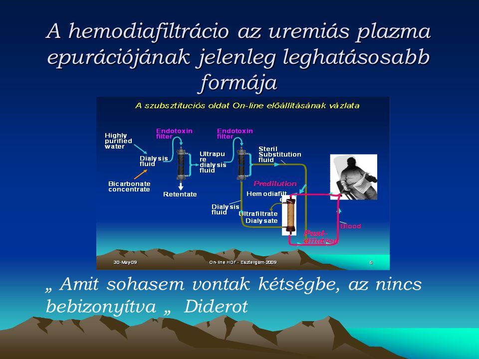 """A hemodiafiltrácio az uremiás plazma epurációjának jelenleg leghatásosabb formája """" Amit sohasem vontak kétségbe, az nincs bebizonyítva """" Diderot"""