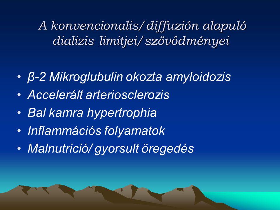 A konvencionalis/diffuzión alapuló dializis limitjei/szövődményei A konvencionalis/diffuzión alapuló dializis limitjei/szövődményei β-2 Mikroglubulin