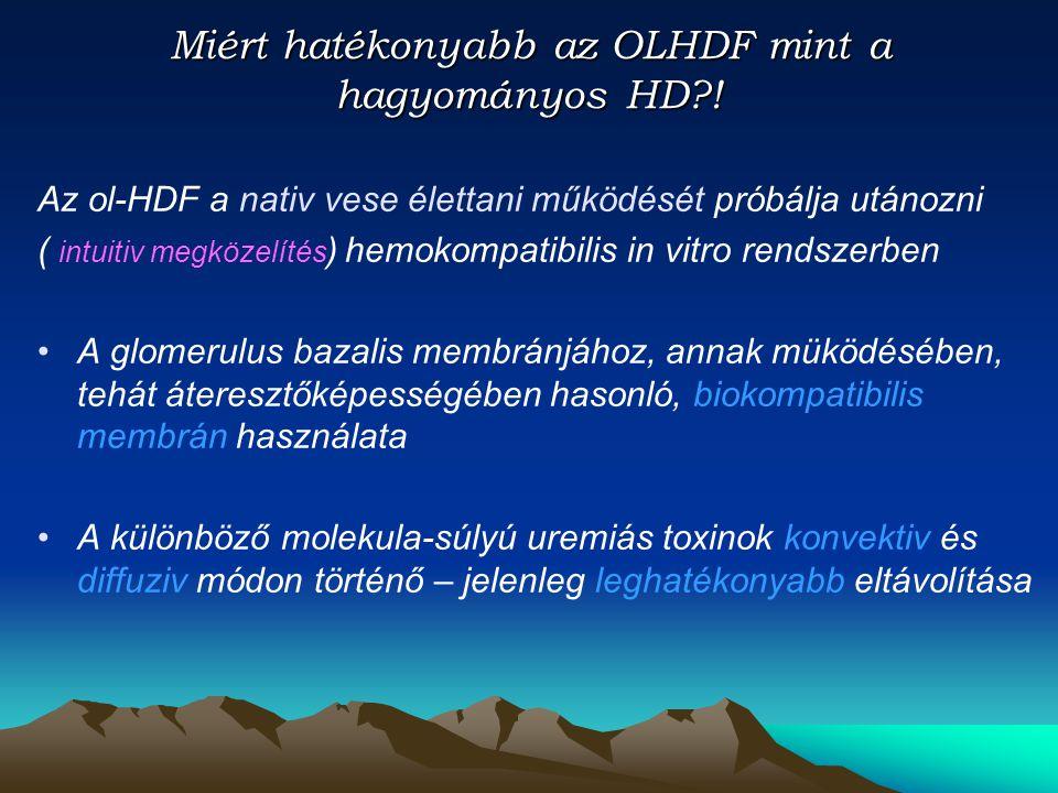 Miért hatékonyabb az OLHDF mint a hagyományos HD?! Az ol-HDF a nativ vese élettani működését próbálja utánozni ( intuitiv megközelítés ) hemokompatibi