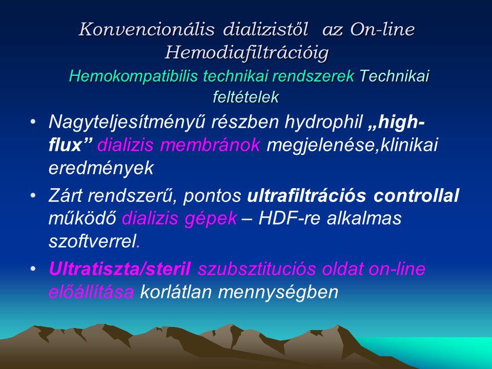 Konvencionális dializistől az On-line Hemodiafiltrációig Hemokompatibilis technikai rendszerek Technikai feltételek Nagyteljesítményű részben hydrophi