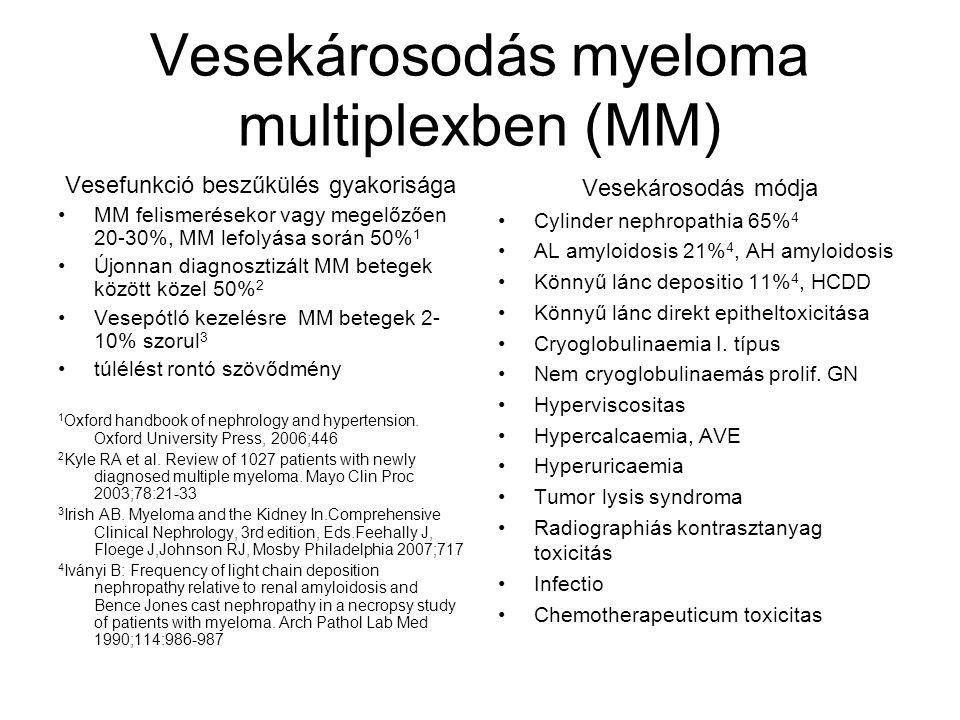 AL amyloidosis kezelése Az utóbbi évtizedben kemotherapia hihetetlen fejlődése Korábban oralis melphalan, prednisolon ciklusok, túlélést 5-10 hónappal nyújtja High-dose melphalan és autolog stem-cell transplantation (HDM/SCT) csak tapasztalattal rendelkező centrumokban: komplett haematologiai remisszió 25-67%, túlélés 5 év, melyben cardialis érintettség meghatározó, 70 év életkor alatt és 50ml/minGFR felett jó eredmények, proteinuria csökken, vesefunkció javul Ciklikus orális melphalan high-dose dexamethazonnal (40 mg/nap 4 napig) 4 hetente, multicentrikus vizsgálatban jobb eredmények mint HDM/SCT esetén Thalidomid magában vagy dexamethazonnal rosszul tolerálható, szedáció, periferiás neuropathia Lenalidomid jobban tolerálható, hatásos, de kis esetszámú vizsgálat Bortezomib proteosome inhibitor kezdődő vizsgálatok AL amyloidozis szervi manifesztációi javulni képesek, ha minél korábban komplett hematologiai remissziót érünk el.