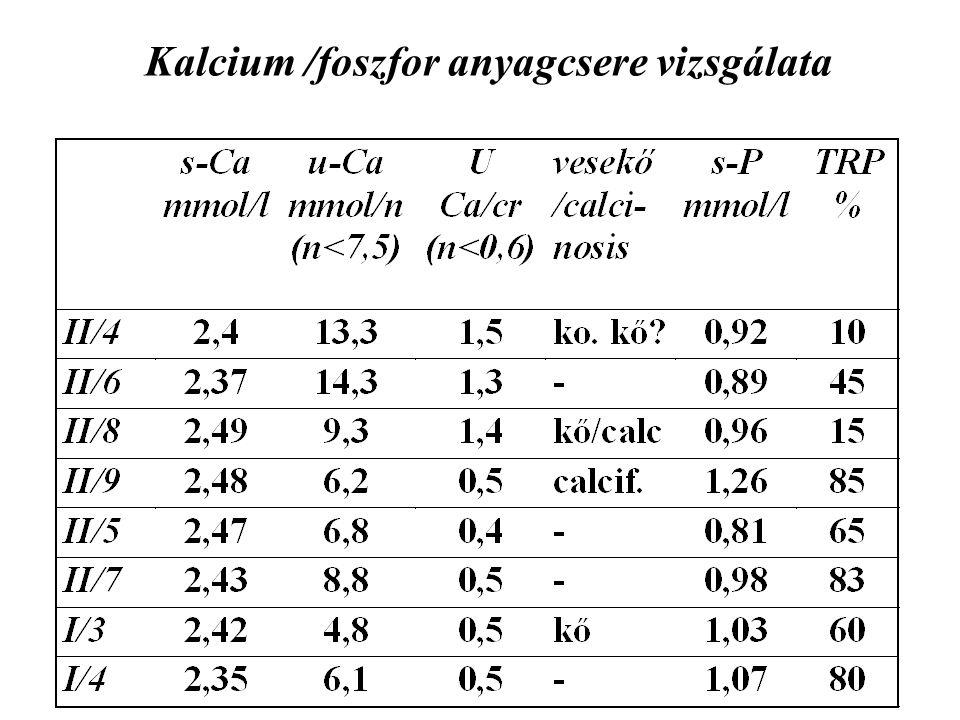 Kalcium /foszfor anyagcsere vizsgálata