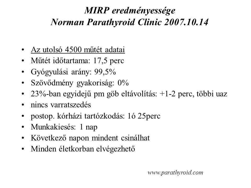 MIRP eredményessége Norman Parathyroid Clinic 2007.10.14 Az utolsó 4500 műtét adatai Műtét időtartama: 17,5 perc Gyógyulási arány: 99,5% Szövődmény gy