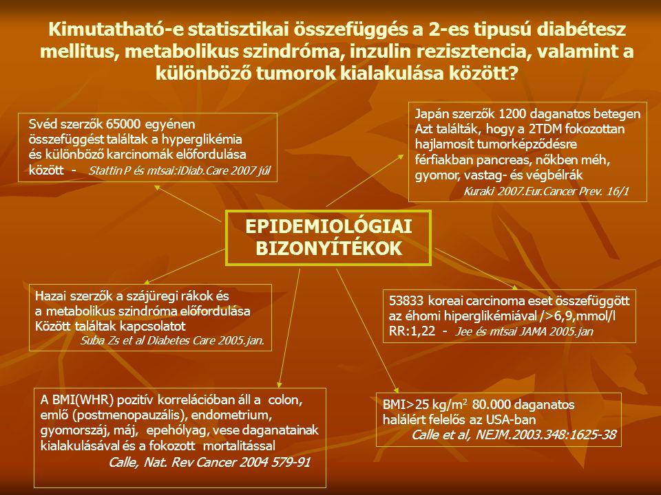 EPIDEMIOLÓGIAI BIZONYÍTÉKOK Svéd szerzők 65000 egyénen összefüggést találtak a hyperglikémia és különböző karcinomák előfordulása között - Stattin P é