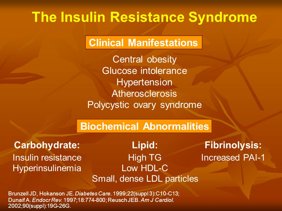 The Insulin Resistance Syndrome Central obesity Glucose intolerance Hypertension Atherosclerosis Polycystic ovary syndrome Clinical Manifestations Lipid:Carbohydrate: Biochemical Abnormalities Fibrinolysis: Insulin resistance Hyperinsulinemia High TG Low HDL-C Small, dense LDL particles Increased PAI-1 Brunzell JD, Hokanson JE.