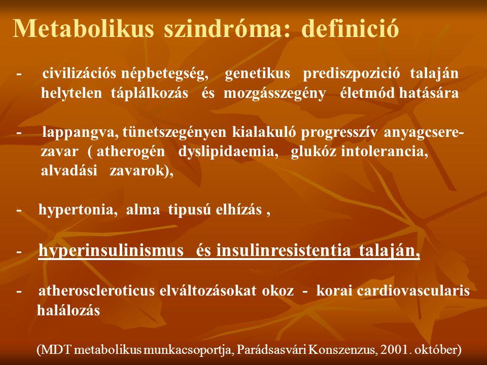 Metabolikus szindróma: definició - civilizációs népbetegség, genetikus prediszpozició talaján helytelen táplálkozás és mozgásszegény életmód hatására