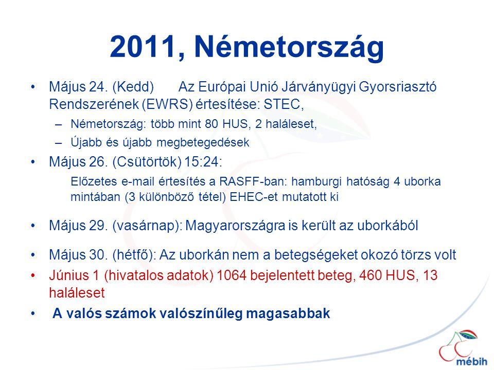 2011, Németország Május 24. (Kedd)Az Európai Unió Járványügyi Gyorsriasztó Rendszerének (EWRS) értesítése: STEC, –Németország: több mint 80 HUS, 2 hal