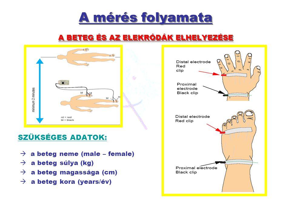 A mérés folyamata A BETEG ÉS AZ ELEKRÓDÁK ELHELYEZÉSE SZÜKSÉGES ADATOK:  a beteg neme (male – female)  a beteg súlya (kg)  a beteg magassága (cm) 