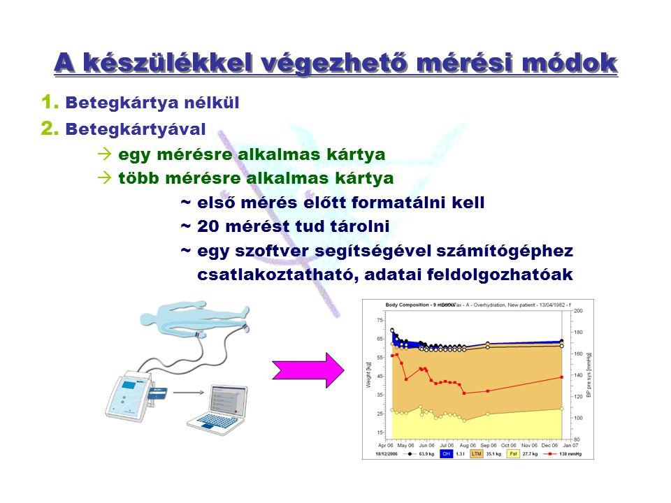 A készülékkel végezhető mérési módok 1. Betegkártya nélkül 2. Betegkártyával  egy mérésre alkalmas kártya  több mérésre alkalmas kártya ~ első mérés