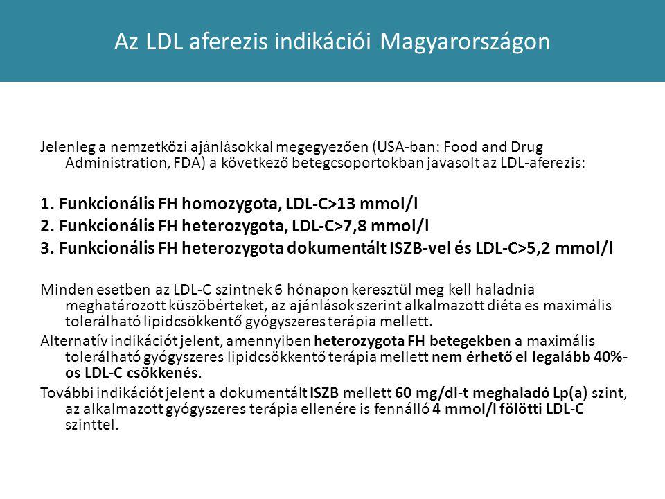 Az LDL aferezis indikációi Magyarországon Jelenleg a nemzetközi aj á nl á sokkal megegyezően (USA-ban: Food and Drug Administration, FDA) a következő