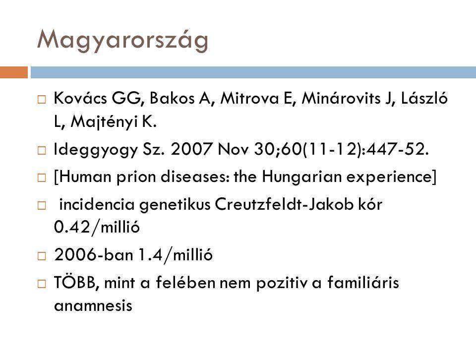 Magyarország  Kovács GG, Bakos A, Mitrova E, Minárovits J, László L, Majtényi K.  Ideggyogy Sz. 2007 Nov 30;60(11-12):447-52.  [Human prion disease