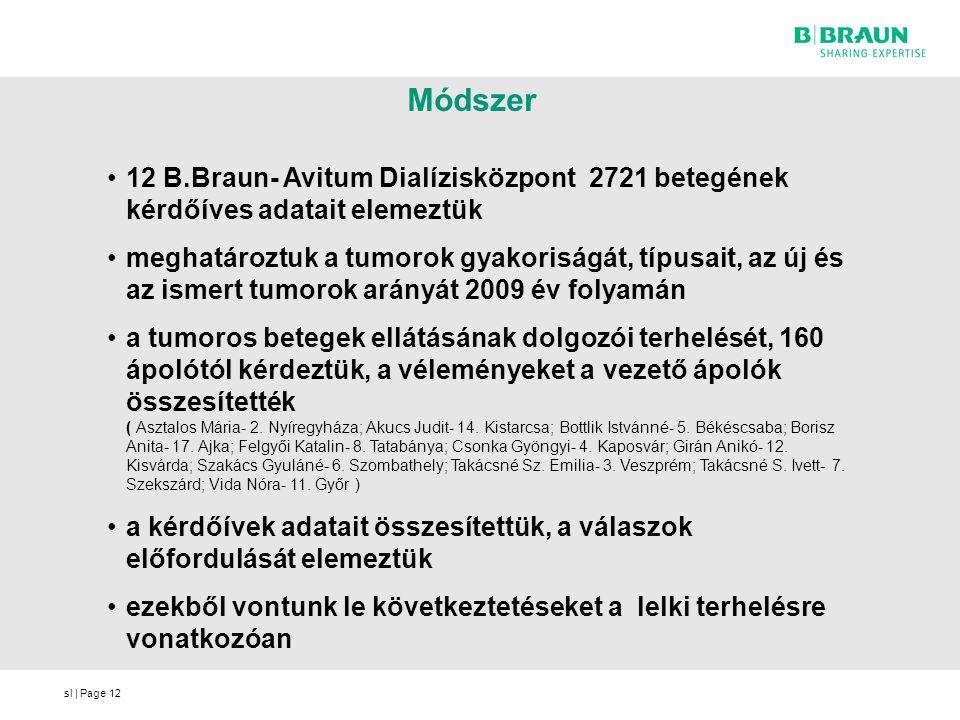 sl   Page12 Módszer 12 B.Braun- Avitum Dialízisközpont 2721 betegének kérdőíves adatait elemeztük meghatároztuk a tumorok gyakoriságát, típusait, az ú