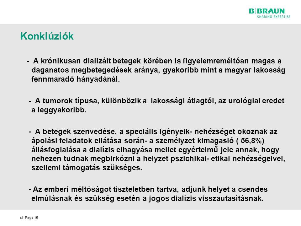 sl   Page15 Konklúziók - A krónikusan dializált betegek körében is figyelemreméltóan magas a daganatos megbetegedések aránya, gyakoribb mint a magyar