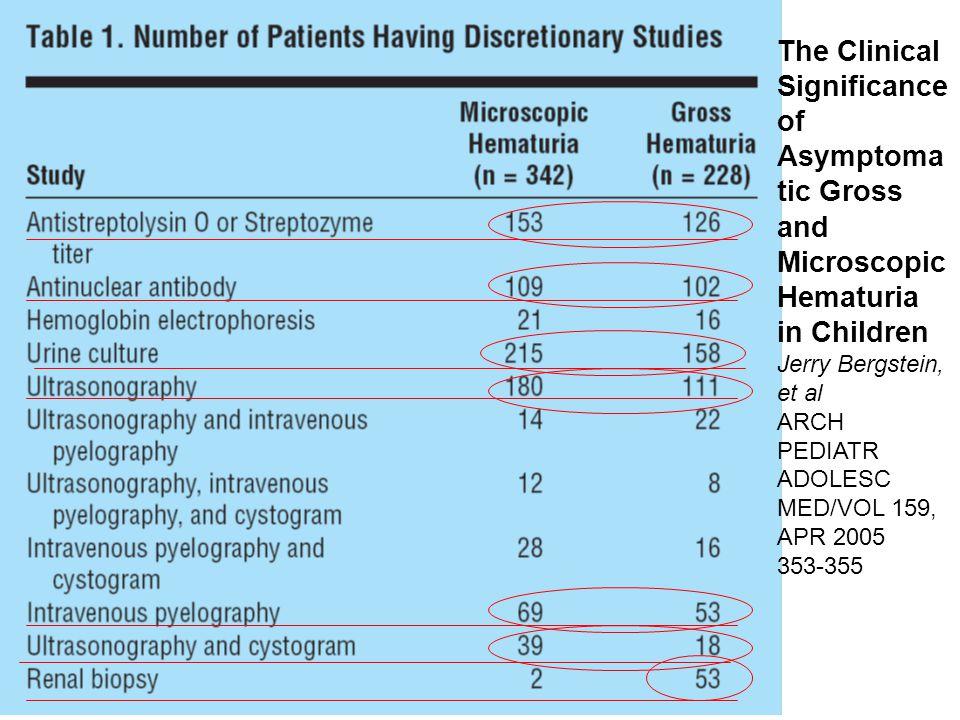 The Clinical Significance of Asymptoma tic Gross and Microscopic Hematuria in Children Jerry Bergstein, et al ARCH PEDIATR ADOLESC MED/VOL 159, APR 2005 353-355