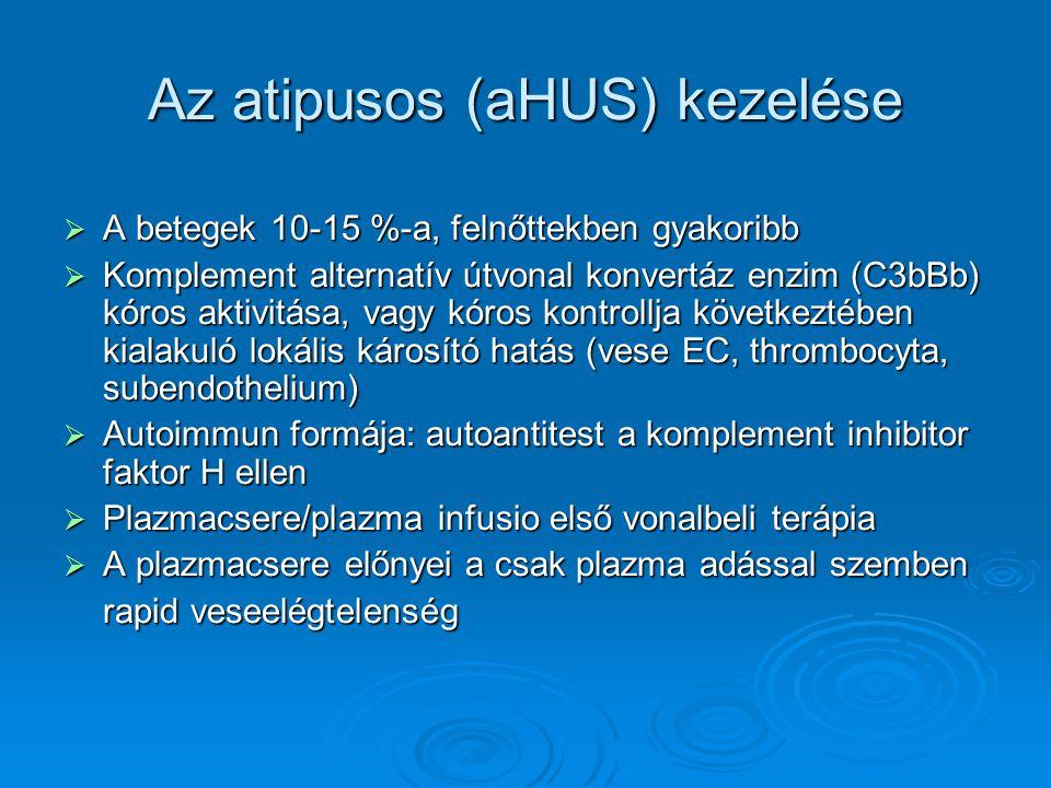 Az atipusos (aHUS) kezelése  A betegek 10-15 %-a, felnőttekben gyakoribb  Komplement alternatív útvonal konvertáz enzim (C3bBb) kóros aktivitása, va