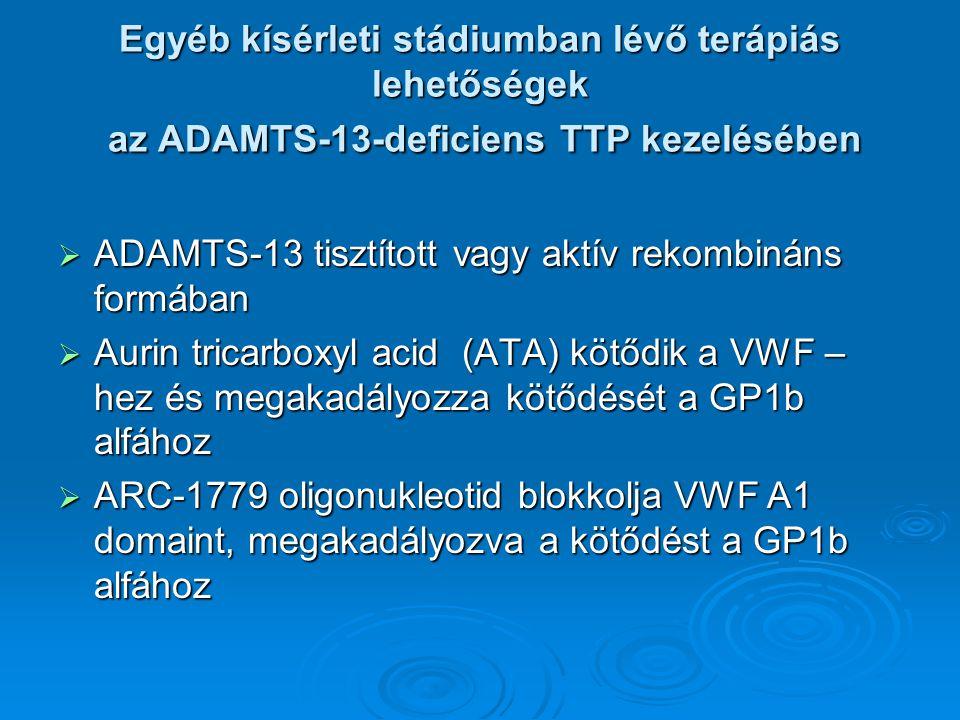 Egyéb kísérleti stádiumban lévő terápiás lehetőségek az ADAMTS-13-deficiens TTP kezelésében  ADAMTS-13 tisztított vagy aktív rekombináns formában  A