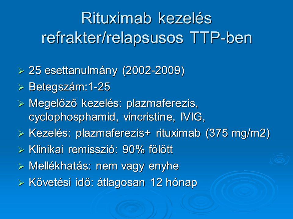 Rituximab kezelés refrakter/relapsusos TTP-ben  25 esettanulmány (2002-2009)  Betegszám:1-25  Megelőző kezelés: plazmaferezis, cyclophosphamid, vin