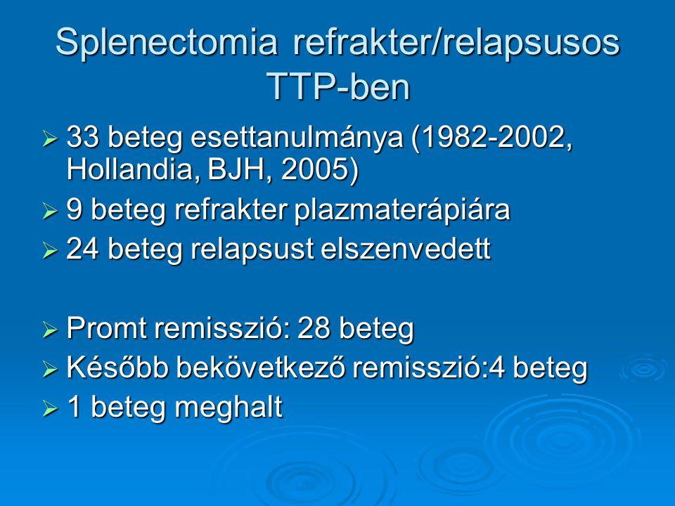 Splenectomia refrakter/relapsusos TTP-ben  33 beteg esettanulmánya (1982-2002, Hollandia, BJH, 2005)  9 beteg refrakter plazmaterápiára  24 beteg r