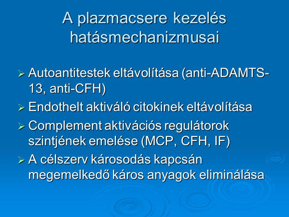 A plazmacsere kezelés hatásmechanizmusai  Autoantitestek eltávolítása (anti-ADAMTS- 13, anti-CFH)  Endothelt aktiváló citokinek eltávolítása  Compl