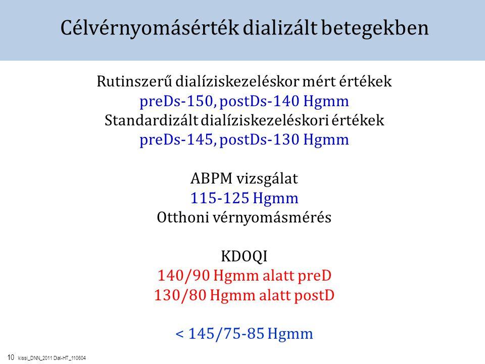 10 kissi_DNN_2011 Dial-HT_110604 Célvérnyomásérték dializált betegekben Rutinszerű dialíziskezeléskor mért értékek preDs-150, postDs-140 Hgmm Standard