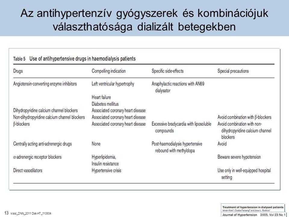 13 kissi_DNN_2011 Dial-HT_110604 Az antihypertenzív gyógyszerek és kombinációjuk választhatósága dializált betegekben