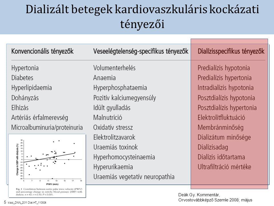 6 kissi_DNN_2011 Dial-HT_110604 A dialíziskezelés utáni szisztolés vérnyomás hatása a halálozásra