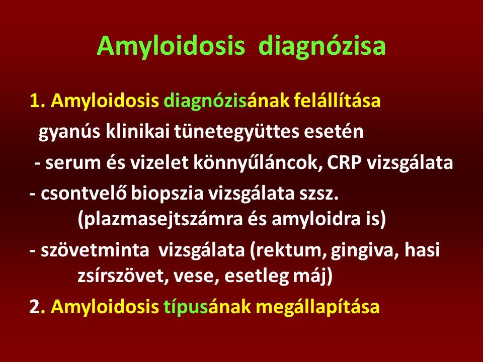 Amyloidosis diagnózisa 1.