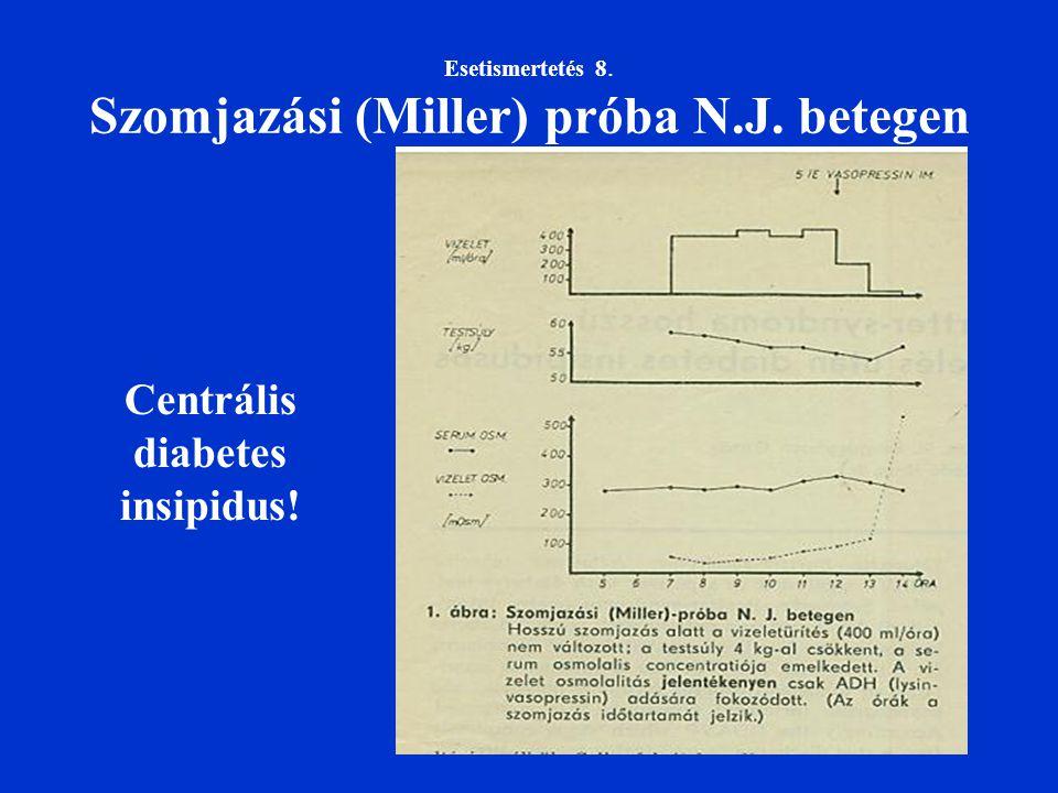 Esetismertetés 8. Szomjazási (Miller) próba N.J. betegen Centrális diabetes insipidus!